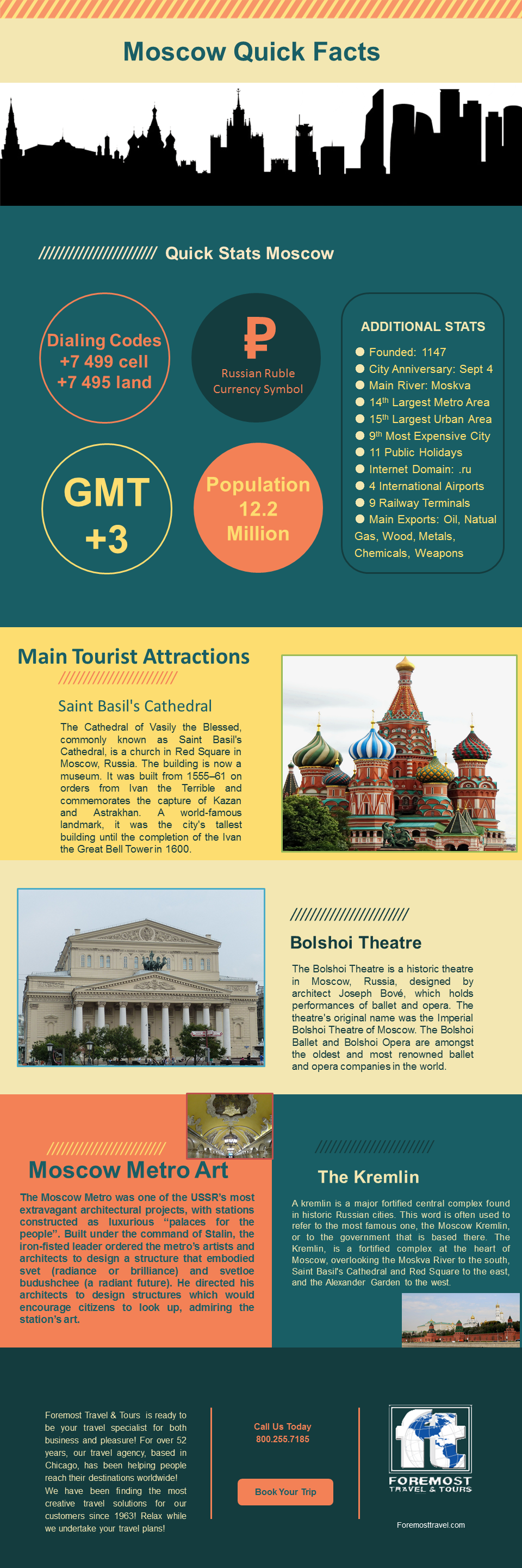 Moscow Quick Facts Infograph